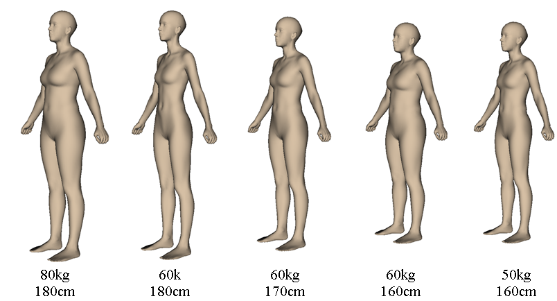 Kg 60 170 cm Height 171