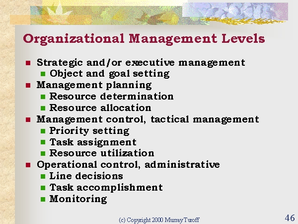 organizational levels Ch 13 organizational communication 060802doc 5 060802 some authors prefer to distinguish between micro, meso, and macro levels, where micro refers to.